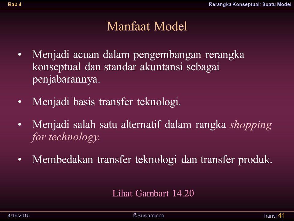 Manfaat Model Menjadi acuan dalam pengembangan rerangka konseptual dan standar akuntansi sebagai penjabarannya.