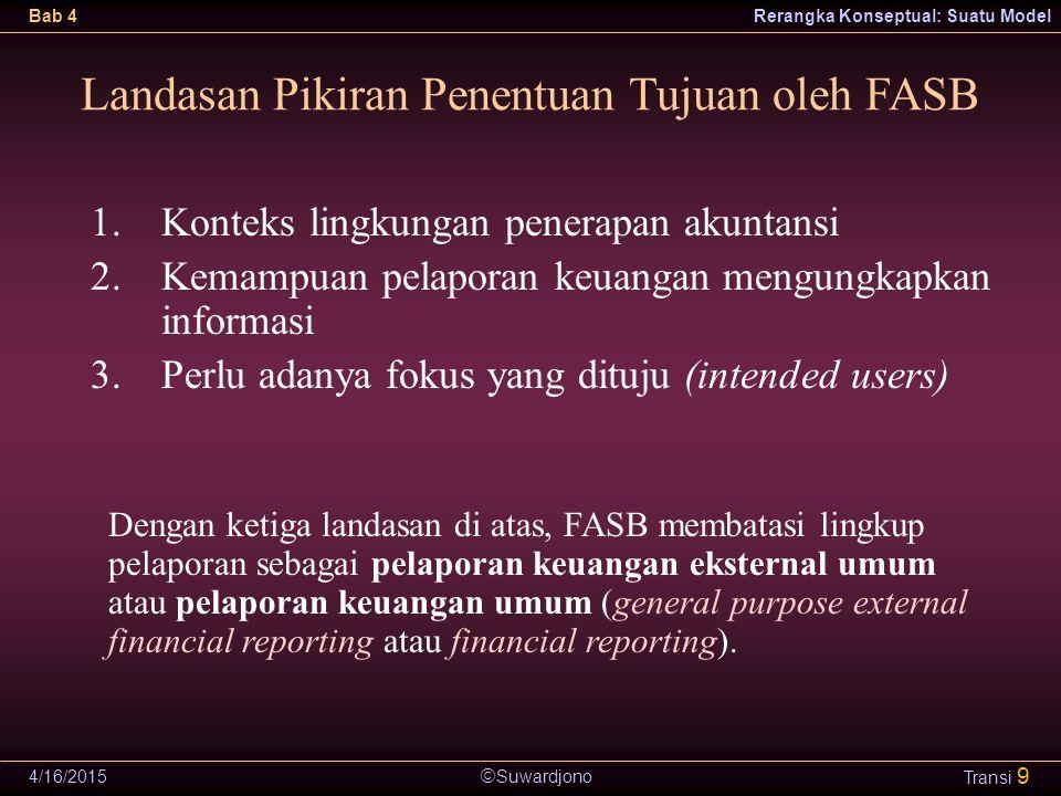 Landasan Pikiran Penentuan Tujuan oleh FASB