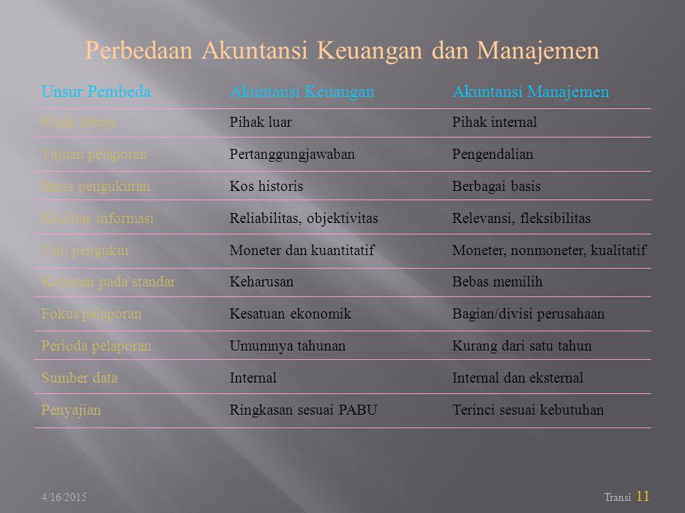 perbedaan dan persamaan akuntansi keuangan dengan biaya
