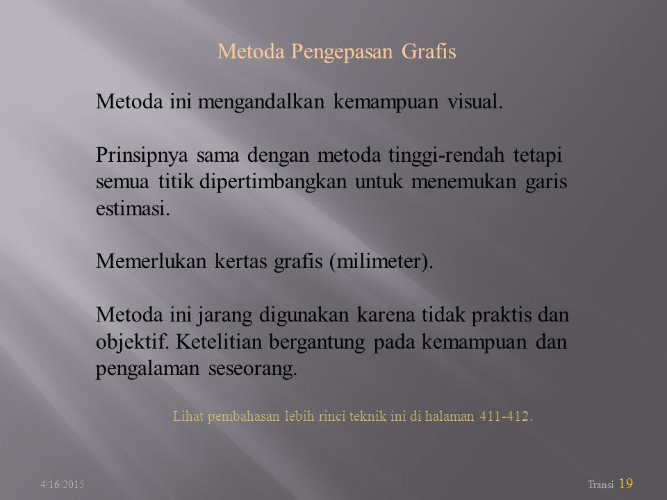 Metoda Pengepasan Grafis