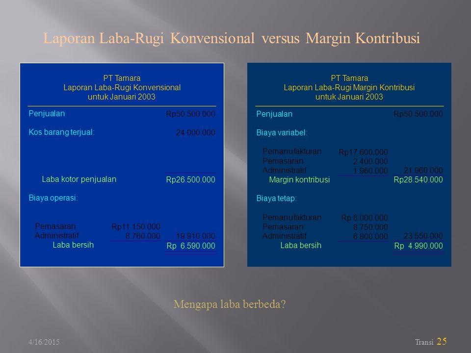 Laporan Laba-Rugi Konvensional versus Margin Kontribusi
