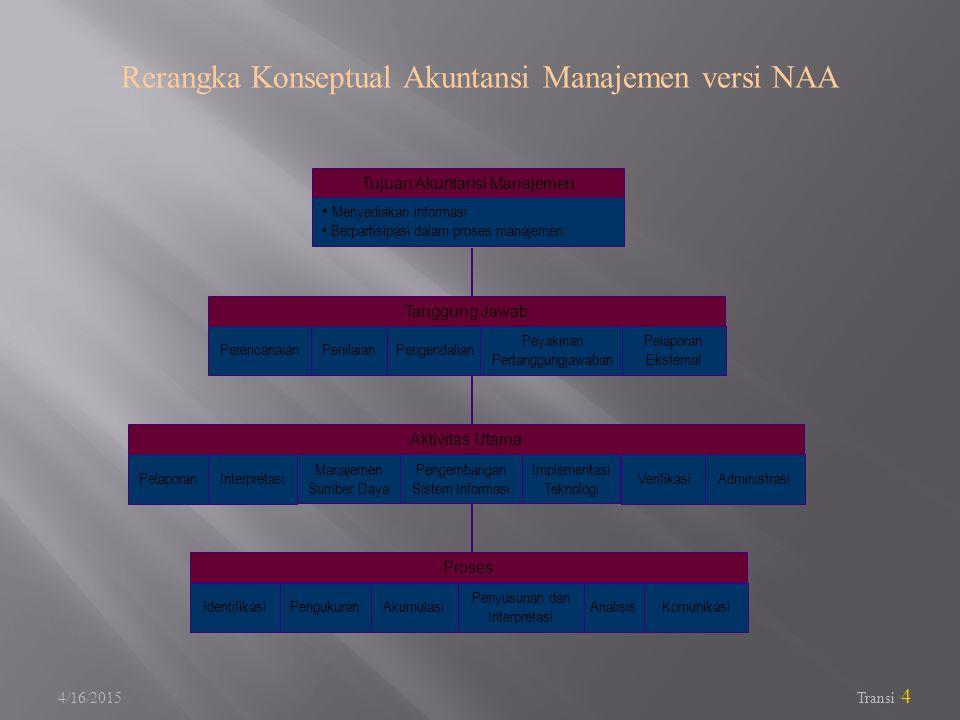 Rerangka Konseptual Akuntansi Manajemen versi NAA