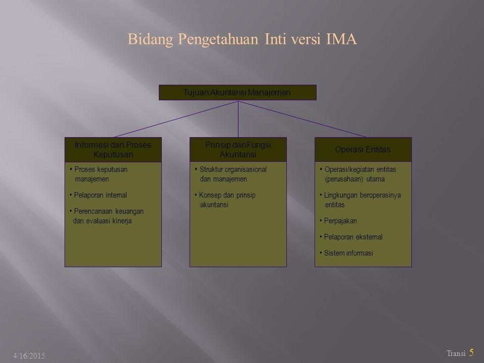 Bidang Pengetahuan Inti versi IMA