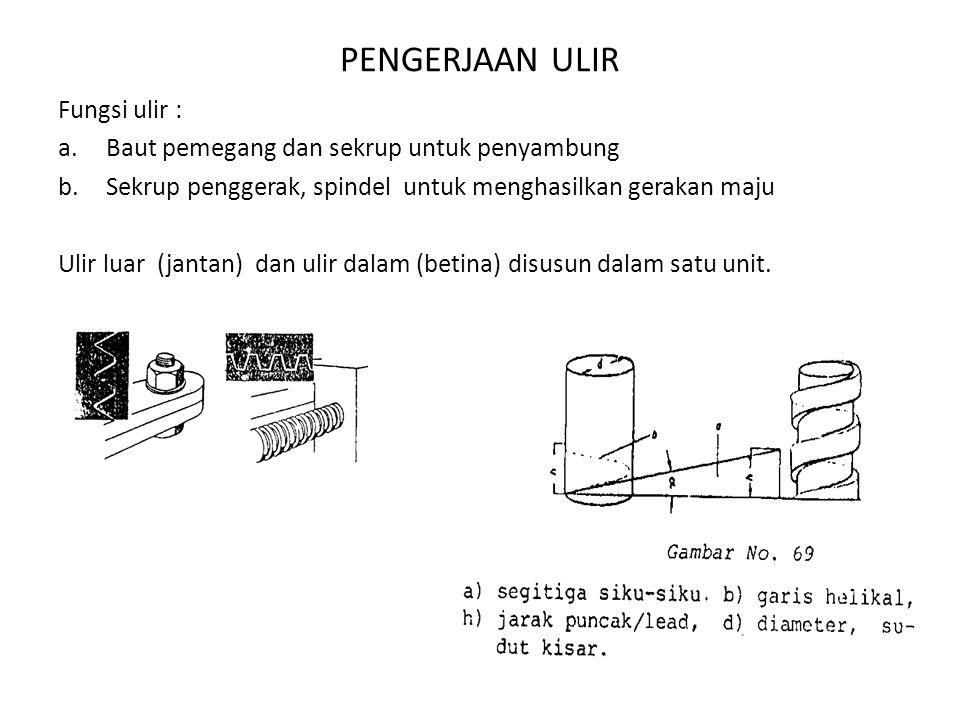 PENGERJAAN ULIR Fungsi ulir :