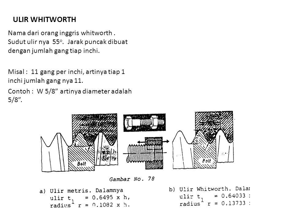 ULIR WHITWORTH Nama dari orang inggris whitworth . Sudut ulir nya 55o. Jarak puncak dibuat dengan jumlah gang tiap inchi.