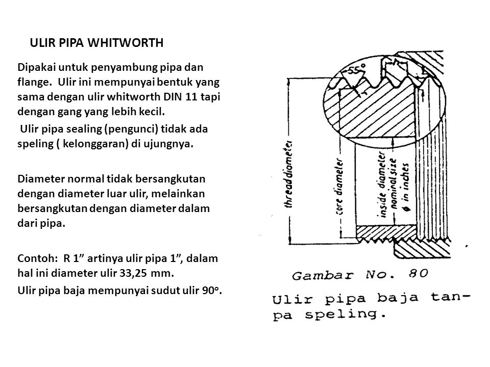 ULIR PIPA WHITWORTH