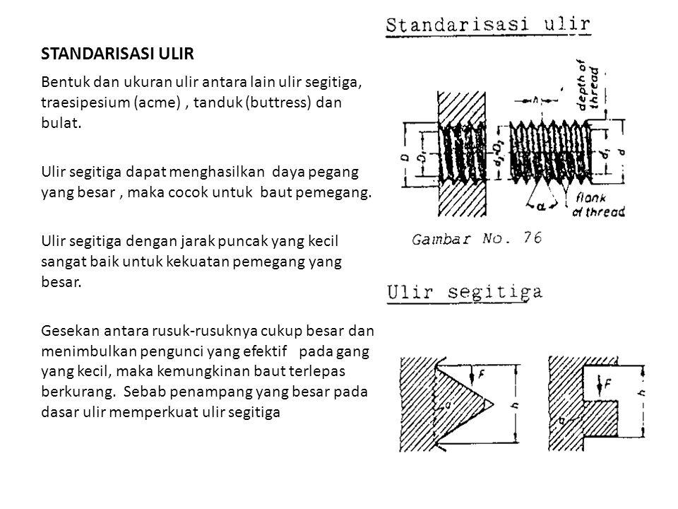 STANDARISASI ULIR Bentuk dan ukuran ulir antara lain ulir segitiga, traesipesium (acme) , tanduk (buttress) dan bulat.