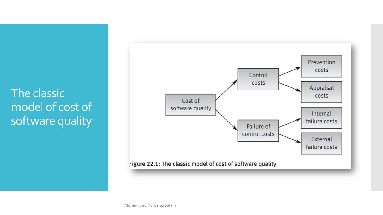 The classic model of cost of software quality