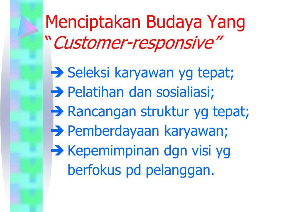 Menciptakan Budaya Yang Customer-responsive