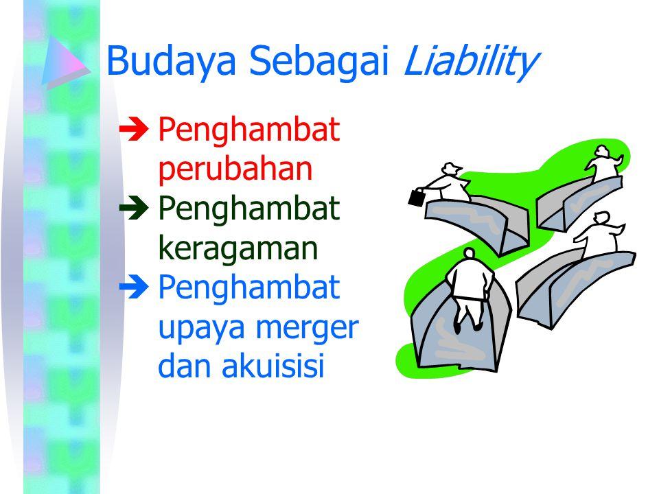 Budaya Sebagai Liability