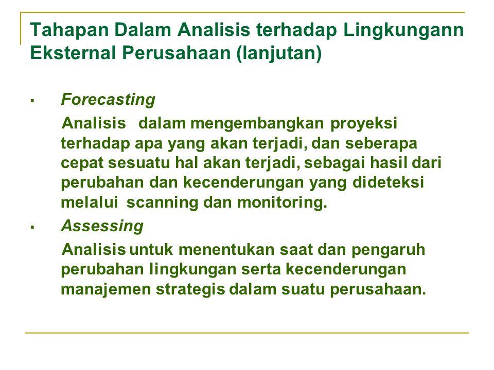 Tahapan Dalam Analisis terhadap Lingkungann Eksternal Perusahaan (lanjutan)