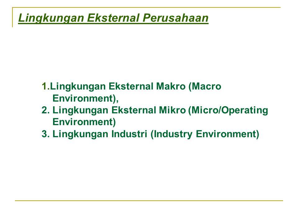 Lingkungan Eksternal Perusahaan 1