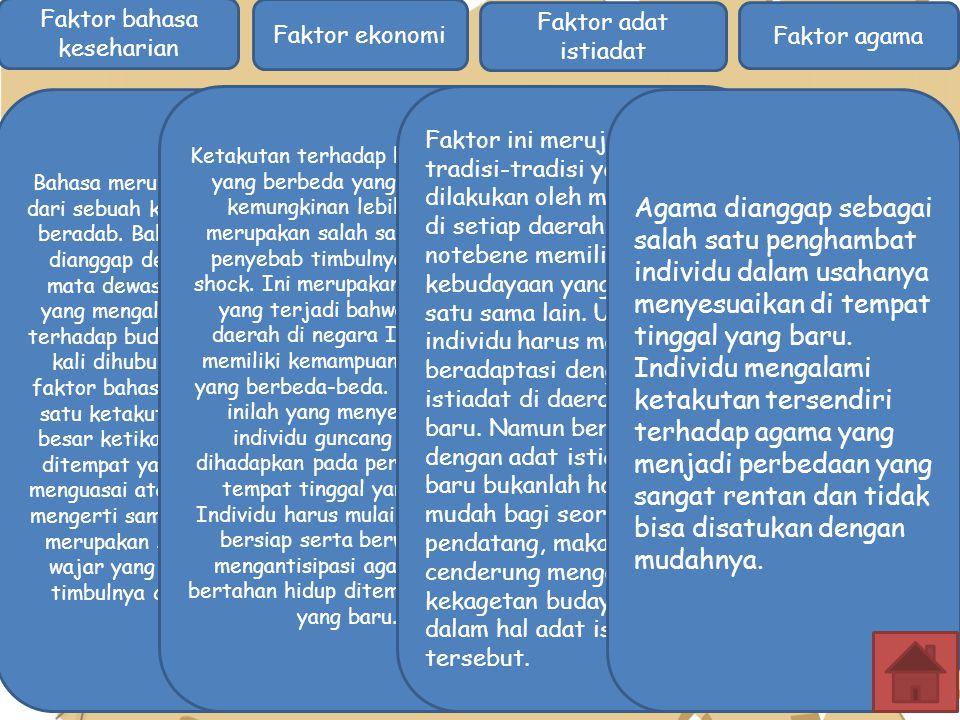 Faktor bahasa keseharian