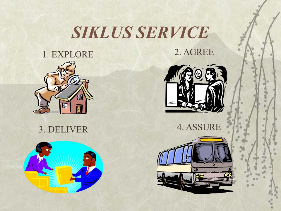 SIKLUS SERVICE 2. AGREE 1. EXPLORE 4. ASSURE 3. DELIVER