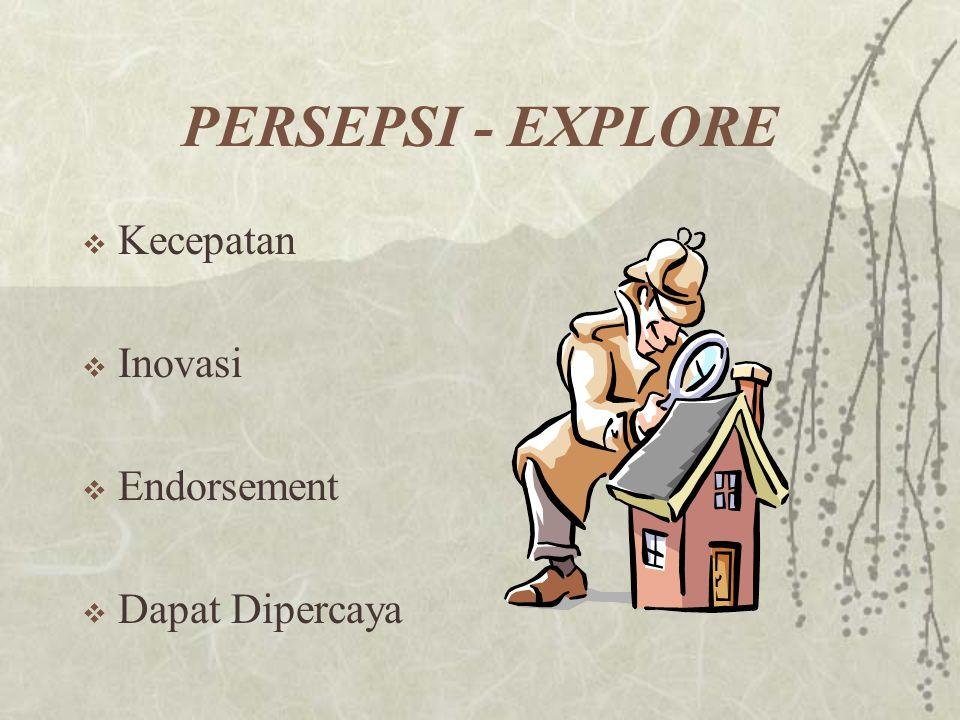 PERSEPSI - EXPLORE Kecepatan Inovasi Endorsement Dapat Dipercaya