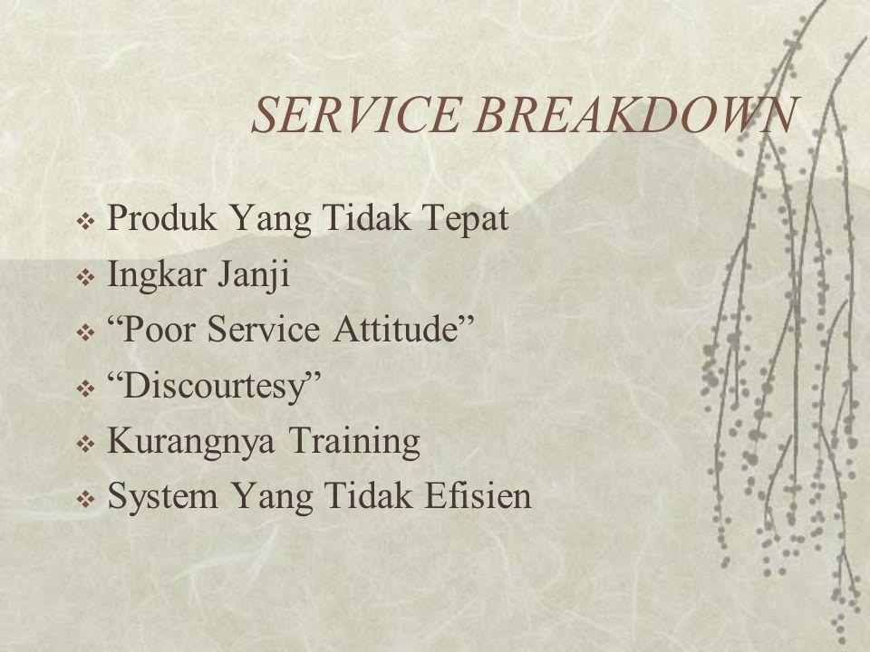 SERVICE BREAKDOWN Produk Yang Tidak Tepat Ingkar Janji