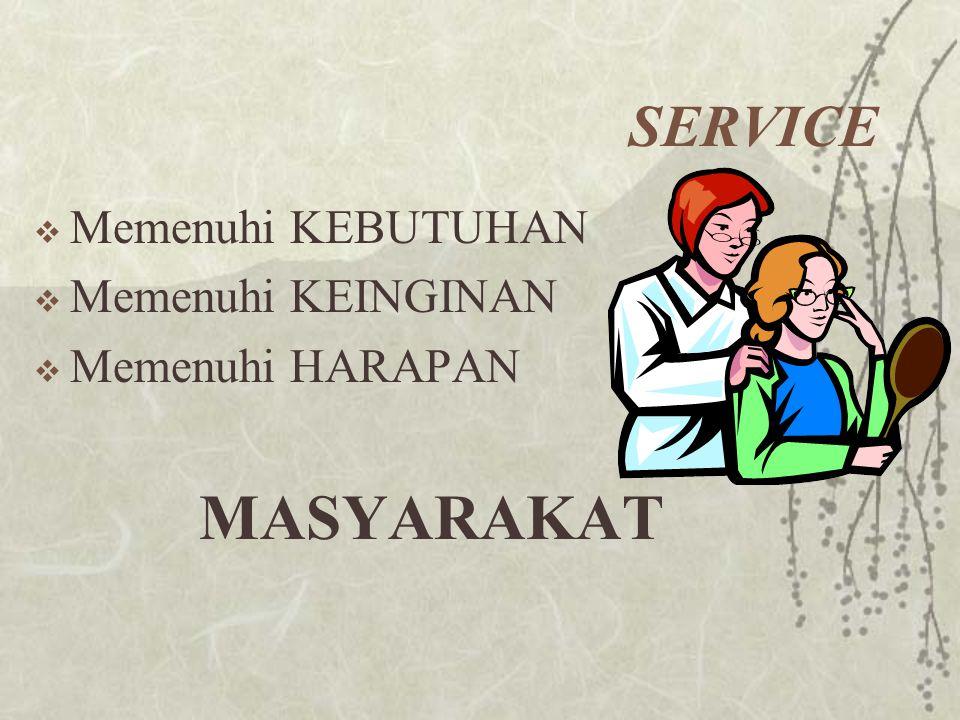 MASYARAKAT SERVICE Memenuhi KEBUTUHAN Memenuhi KEINGINAN