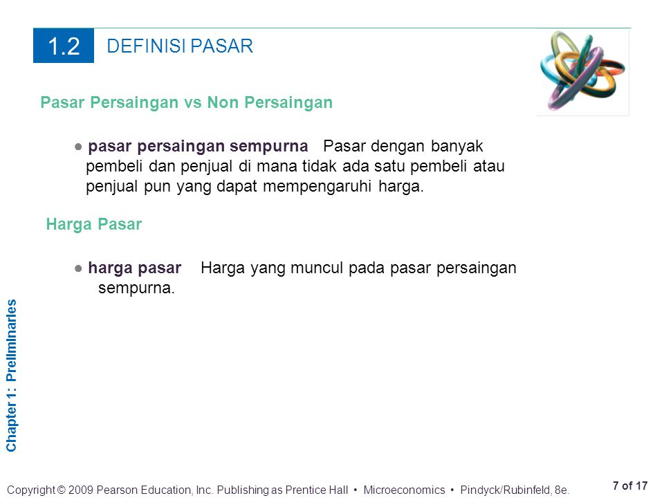 1.2 DEFINISI PASAR Pasar Persaingan vs Non Persaingan
