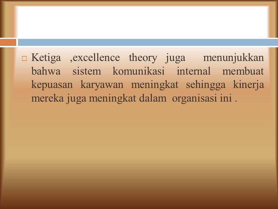 Ketiga ,excellence theory juga menunjukkan bahwa sistem komunikasi internal membuat kepuasan karyawan meningkat sehingga kinerja mereka juga meningkat dalam organisasi ini .