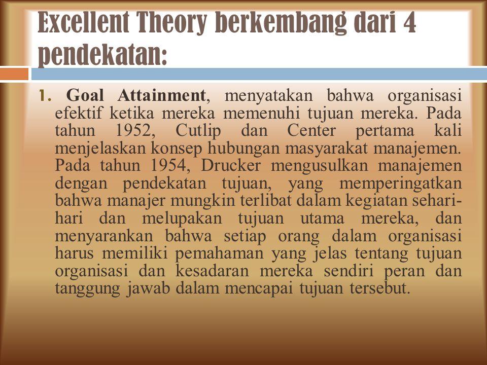 Excellent Theory berkembang dari 4 pendekatan: