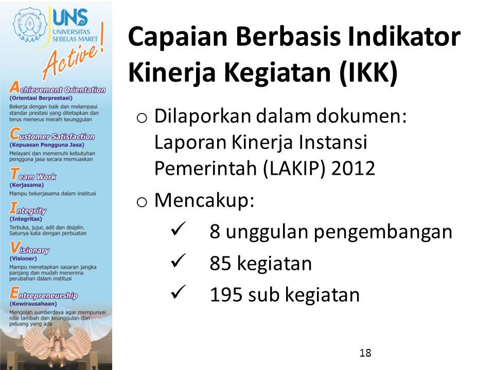 Capaian Berbasis Indikator Kinerja Kegiatan (IKK)