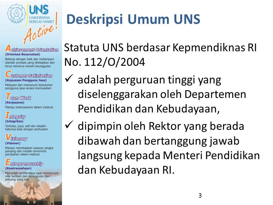 Deskripsi Umum UNS Statuta UNS berdasar Kepmendiknas RI No. 112/O/2004