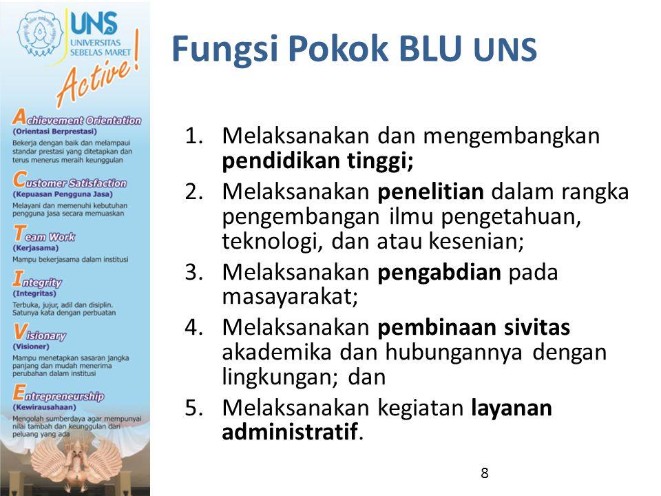 Fungsi Pokok BLU UNS Melaksanakan dan mengembangkan pendidikan tinggi;