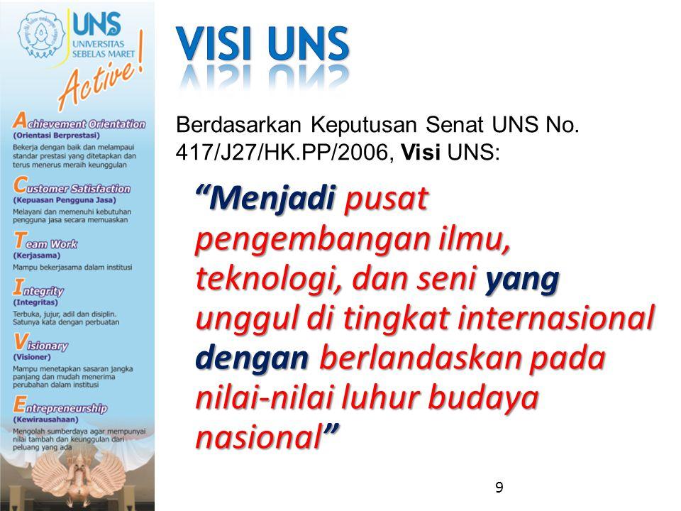 VISI UNS Berdasarkan Keputusan Senat UNS No. 417/J27/HK.PP/2006, Visi UNS:
