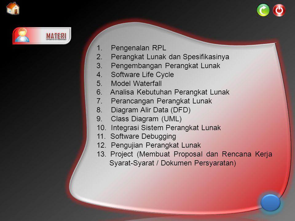 MATERI 1. Pengenalan RPL. 2. Perangkat Lunak dan Spesifikasinya. 3. Pengembangan Perangkat Lunak.