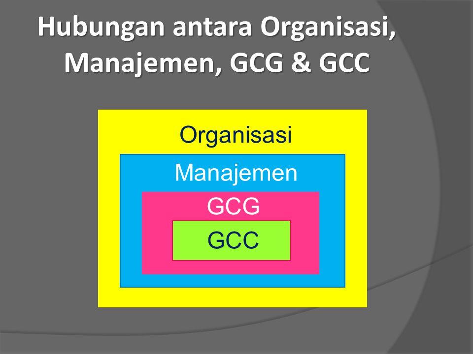 Hubungan antara Organisasi, Manajemen, GCG & GCC
