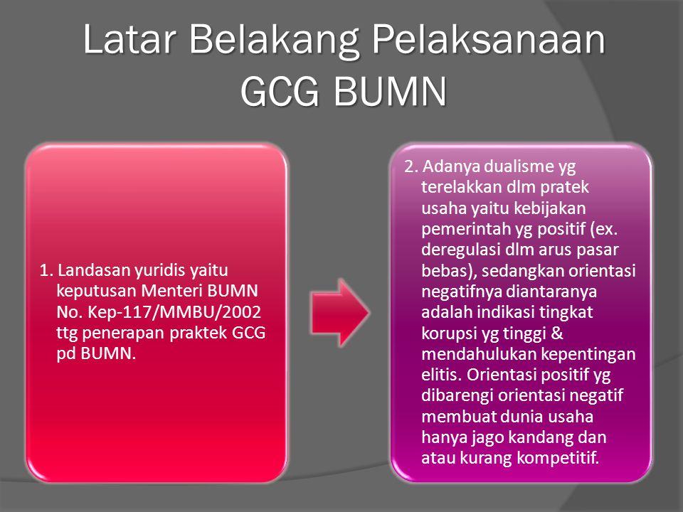 Latar Belakang Pelaksanaan GCG BUMN