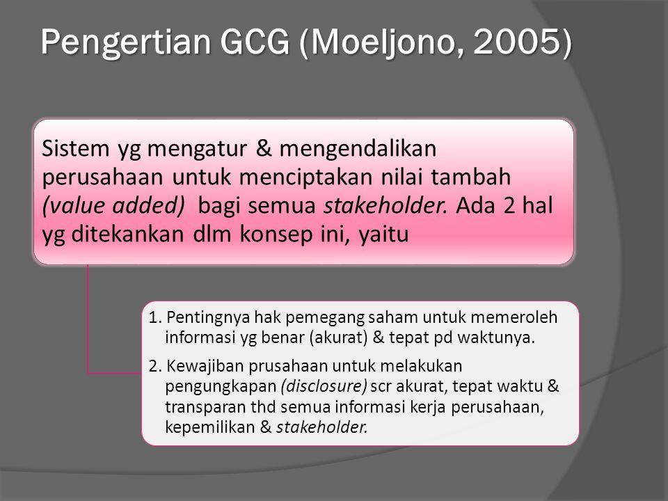 Pengertian GCG (Moeljono, 2005)