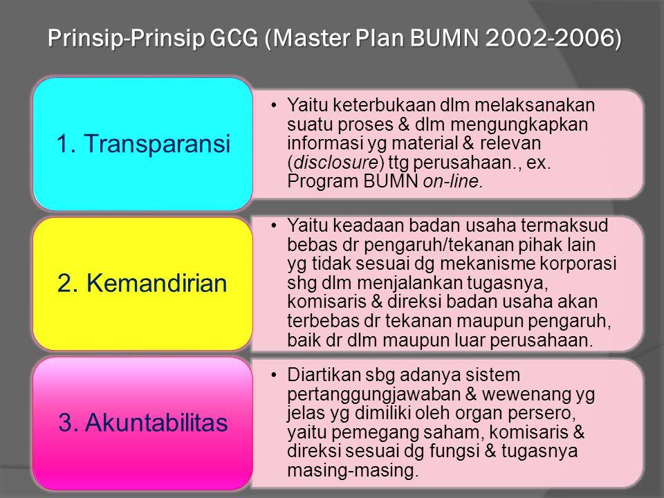 Prinsip-Prinsip GCG (Master Plan BUMN 2002-2006)