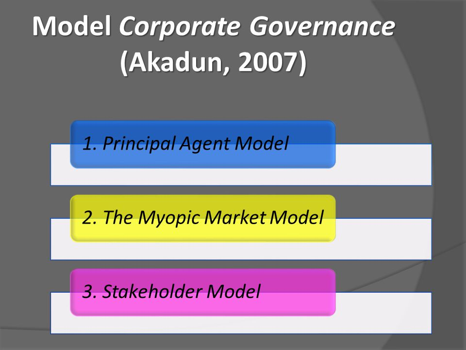 Model Corporate Governance (Akadun, 2007)