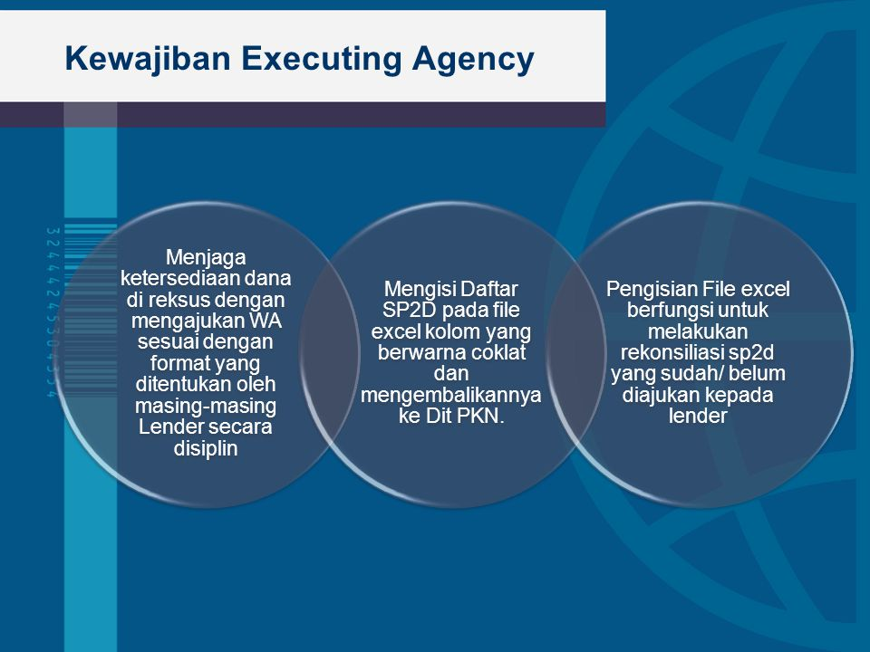 Kewajiban Executing Agency