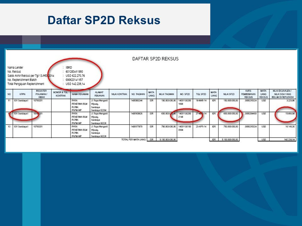 Daftar SP2D Reksus Bullet 1