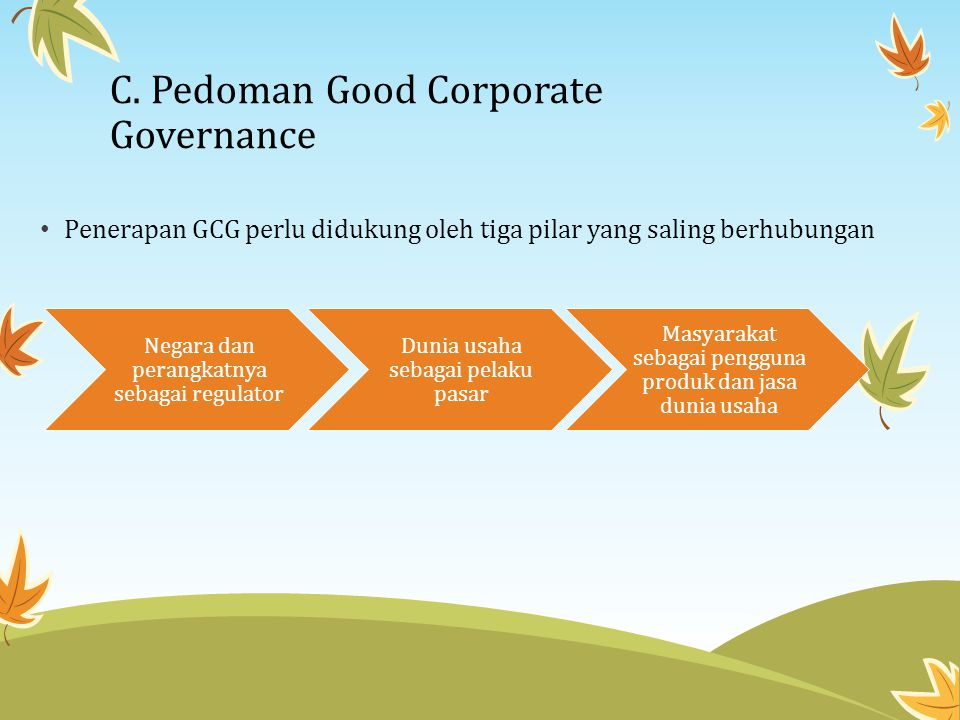 C. Pedoman Good Corporate Governance