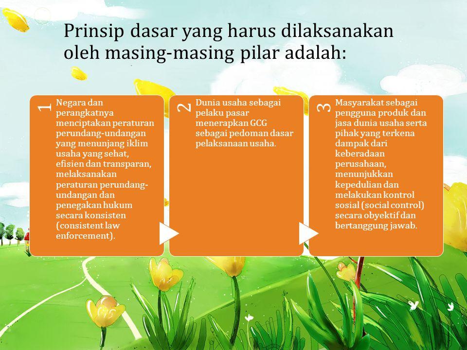 Prinsip dasar yang harus dilaksanakan oleh masing-masing pilar adalah: