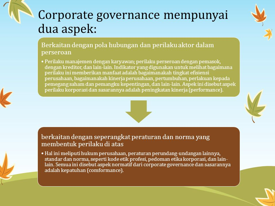 Corporate governance mempunyai dua aspek: