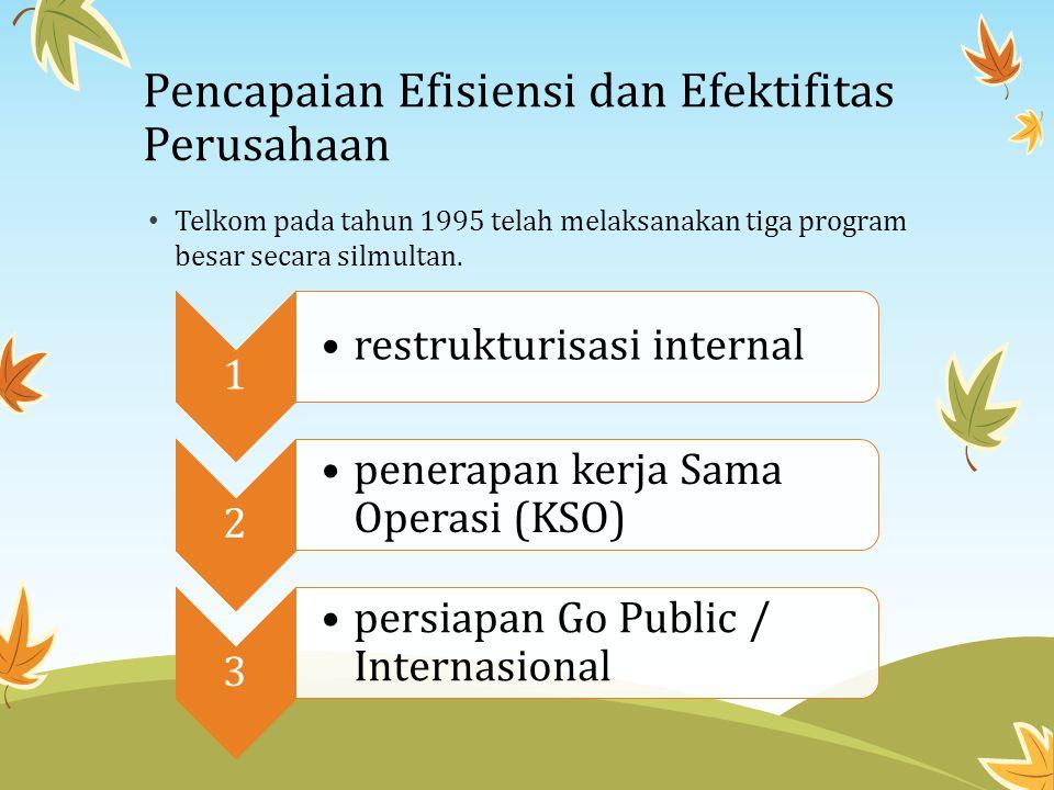 Pencapaian Efisiensi dan Efektifitas Perusahaan