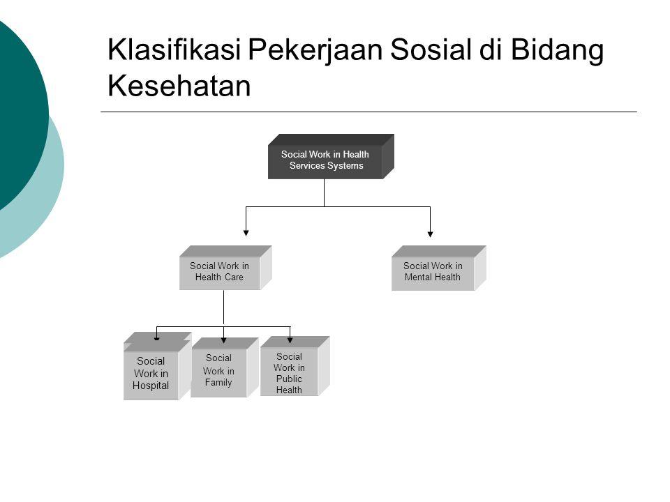 Klasifikasi Pekerjaan Sosial di Bidang Kesehatan