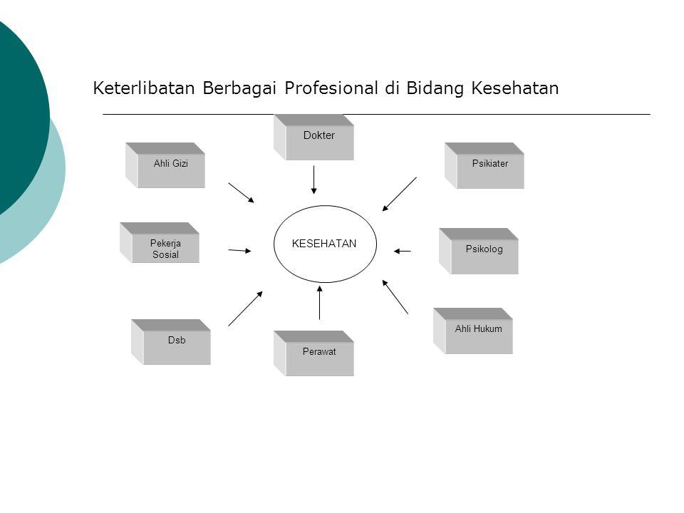 Keterlibatan Berbagai Profesional di Bidang Kesehatan