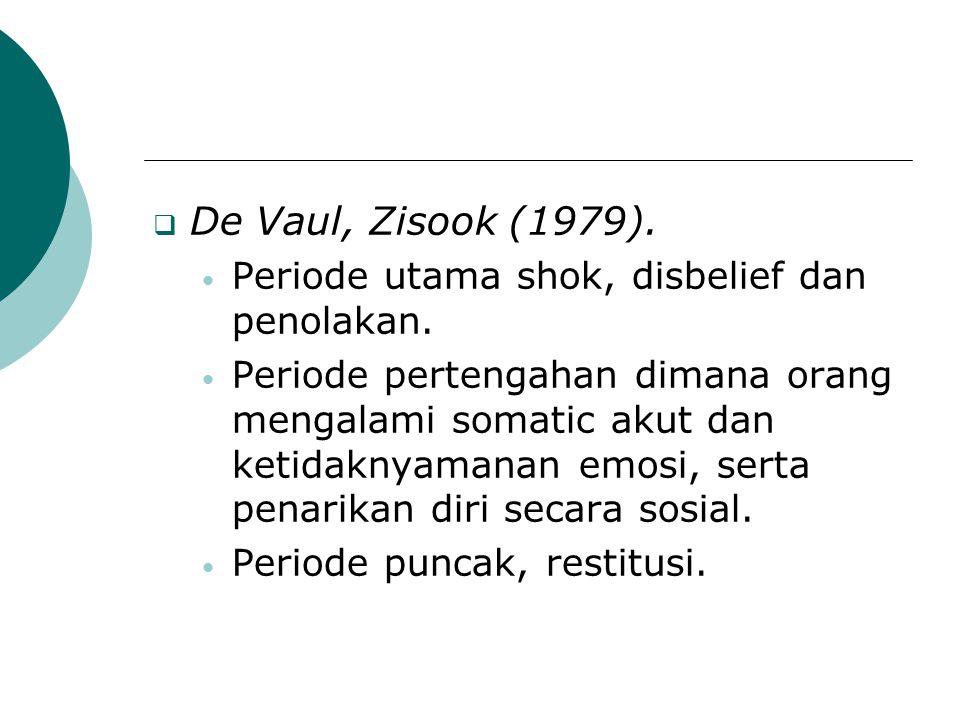 De Vaul, Zisook (1979). Periode utama shok, disbelief dan penolakan.
