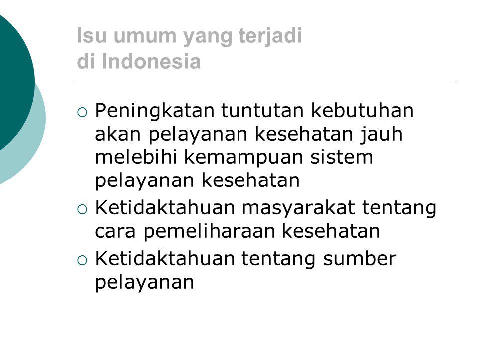 Isu umum yang terjadi di Indonesia