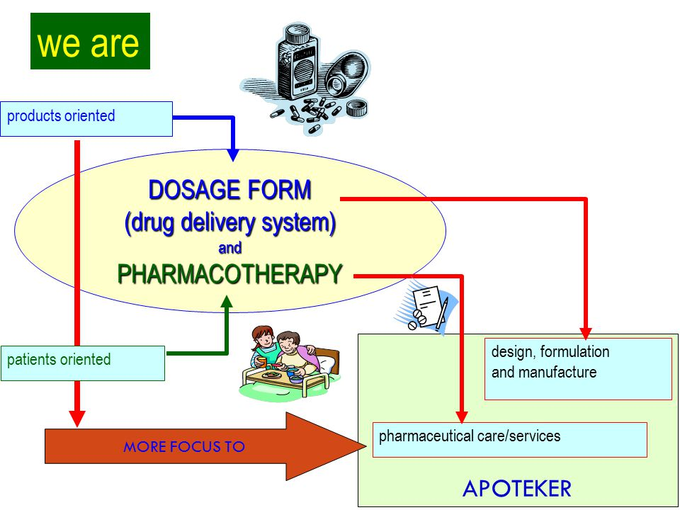 (drug delivery system)