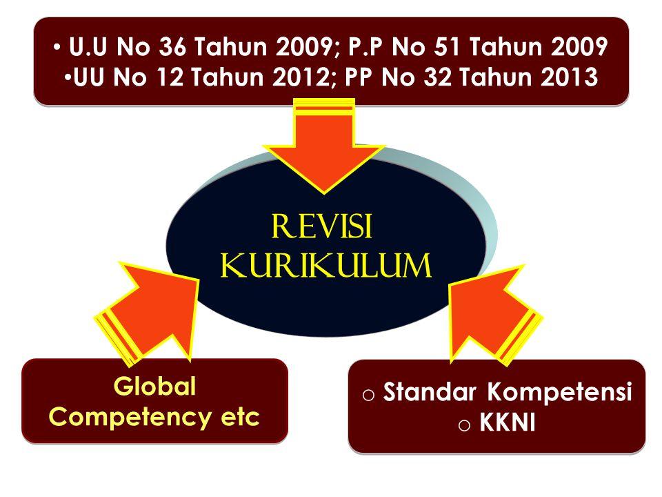 Revisi kurikulum U.U No 36 Tahun 2009; P.P No 51 Tahun 2009