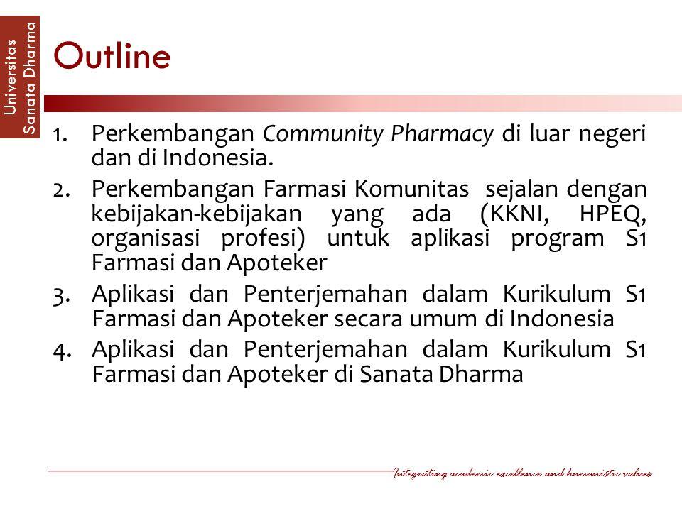 Outline 1. Perkembangan Community Pharmacy di luar negeri dan di Indonesia.