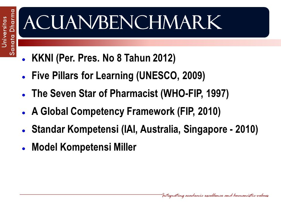 ACUan/Benchmark KKNI (Per. Pres. No 8 Tahun 2012)