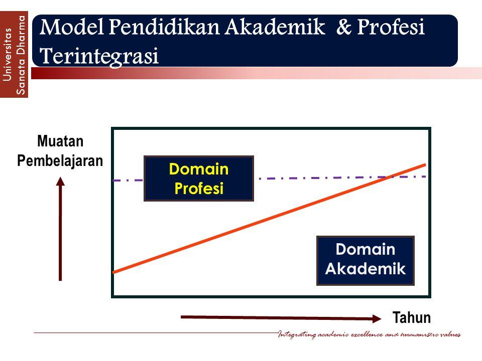 Model Pendidikan Akademik & Profesi Terintegrasi