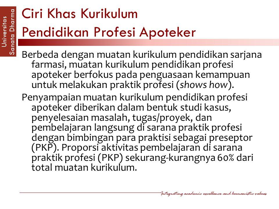 Ciri Khas Kurikulum Pendidikan Profesi Apoteker